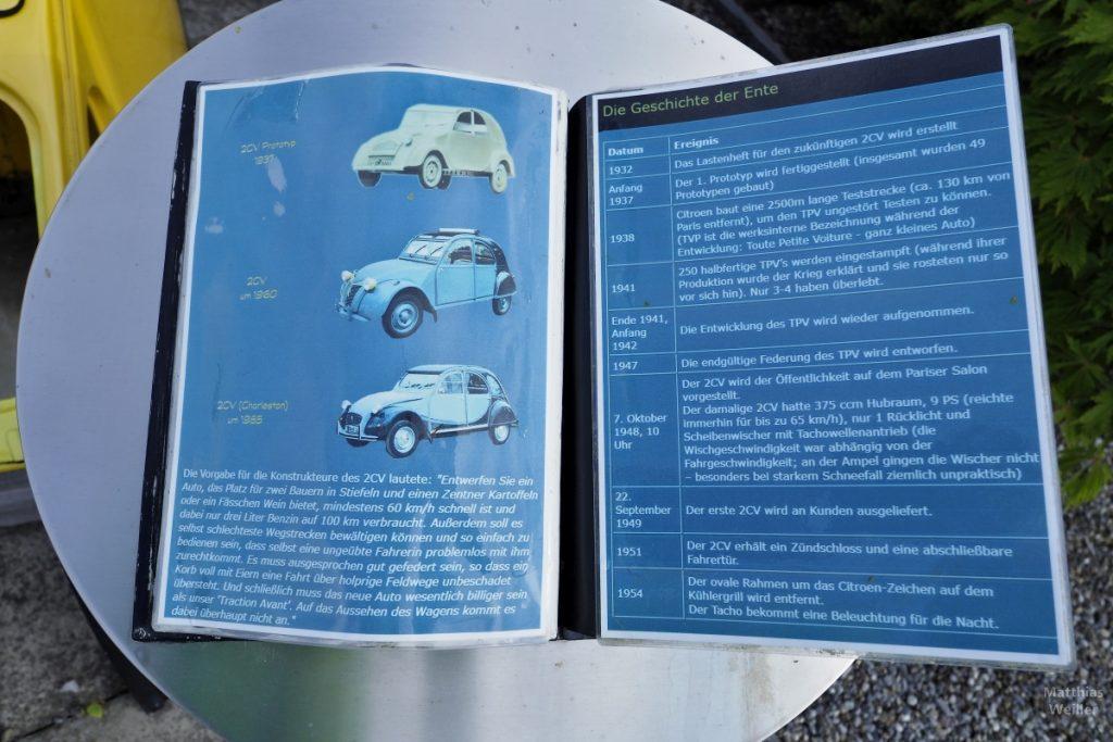 """Aufegschlagene Seite zu """"Die Geschichte der Ente"""" (Citröen 2CV), Open-Air-Katalog, Oberegg"""