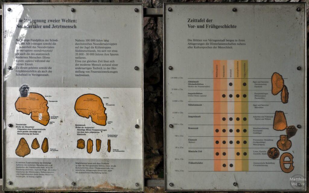Infotafel zu Neandertaler und Frühgeschichte